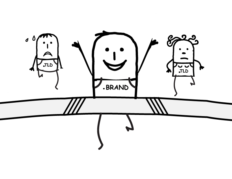 Brand Registry Leaders and Followers